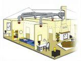 Cele mai eficiente sisteme de ventilatie numai pe pro-vent.ro