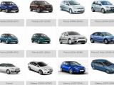 AltGrad lanseaza noul website pentru piese auto Ford - Catalog.Altgradauto.ro