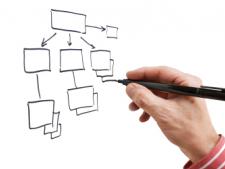 Alege echipa de specialisti care te ajuta sa-ti dezvolti afacerea online