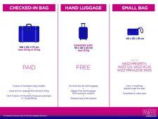Adio, taxa pentru bagajele mari de mana in avion!