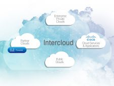Intero Cloud Management lanseaza softul de management medical