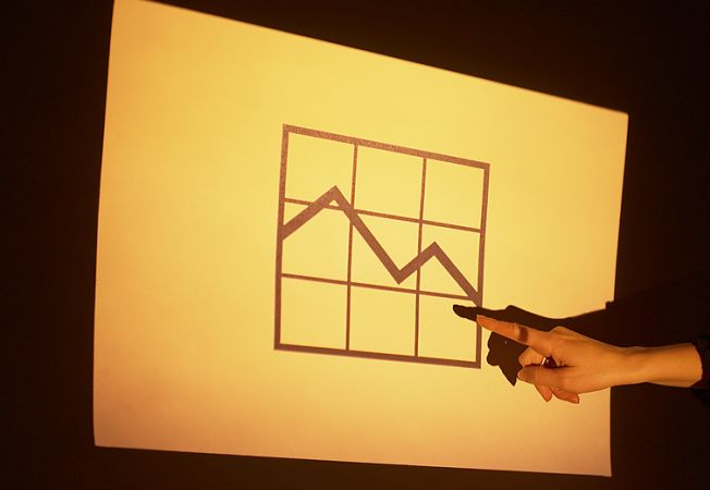 grafic scadere