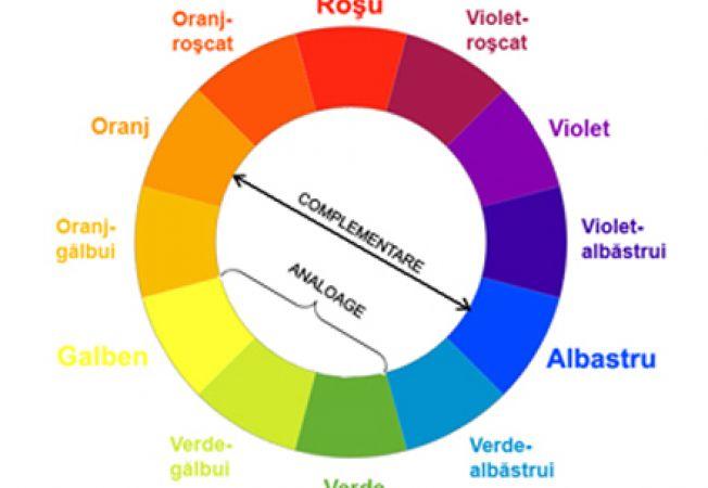 Alegerea culorii pentru pereti