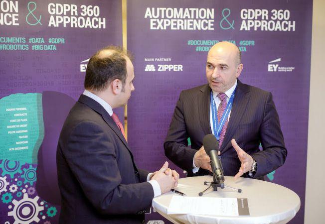 Conceptul GDPR 360