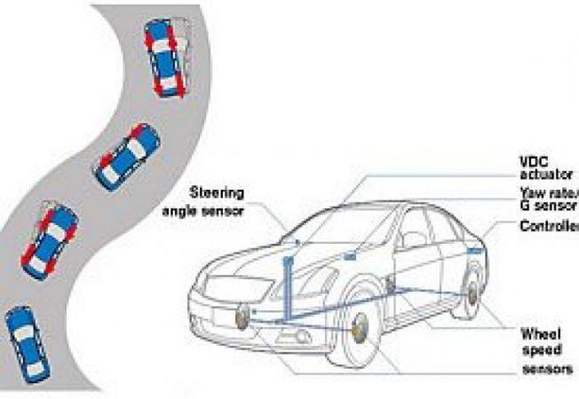 Nissan-sistem-siguranta