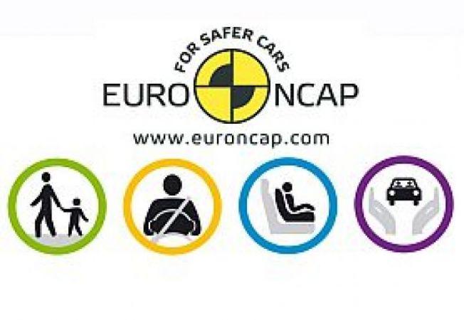 EurpNCAP-teste